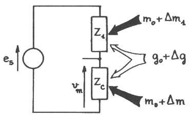 pdf les capteurs en instrumentation industrielle georges asch